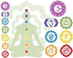 what-is-chakra-balancing